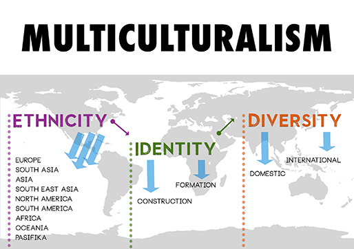 the protection of cultural and ethnic diversity - a common european value essay How culture influences health beliefs asians/pacific islanders are a large ethnic group in the cultural aspects common to native americans usually include.
