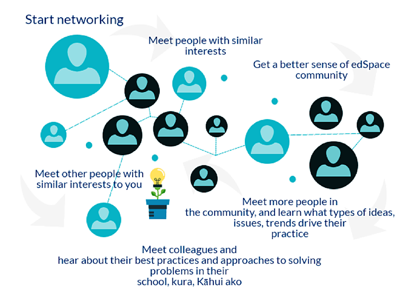 edspace networking