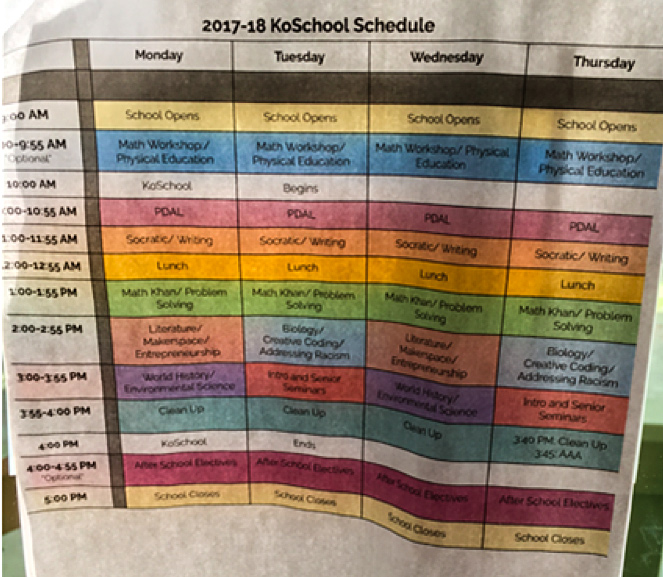 KoSchool - timetable