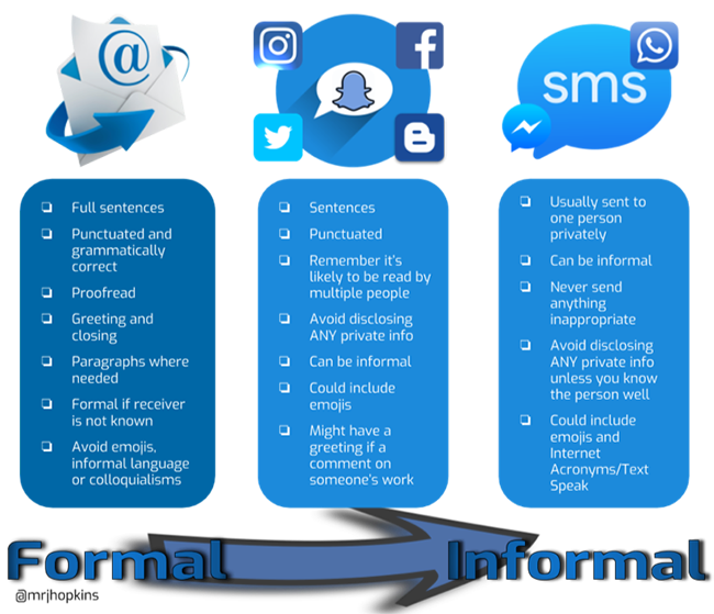 formal and informal comms