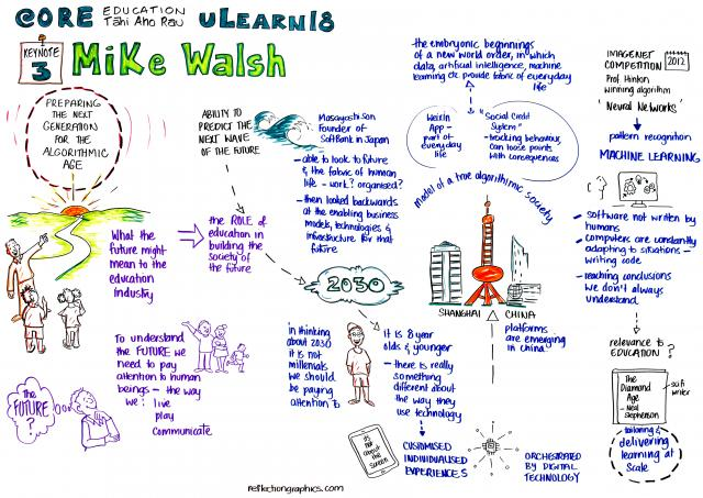 ulearn18-keynote-graphic-mike